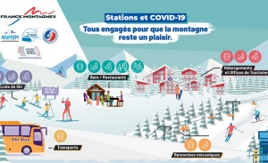 covid19 stations planche 960x584