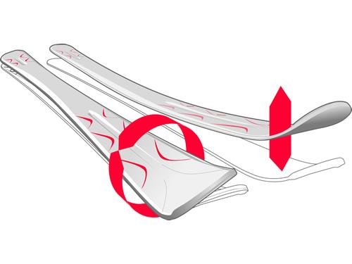Geometrija karving skija skijanje rs